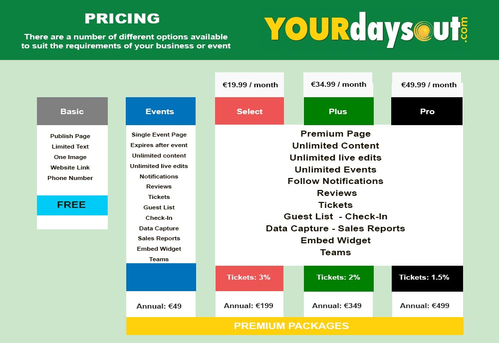 Sell tickets online to your venue or event